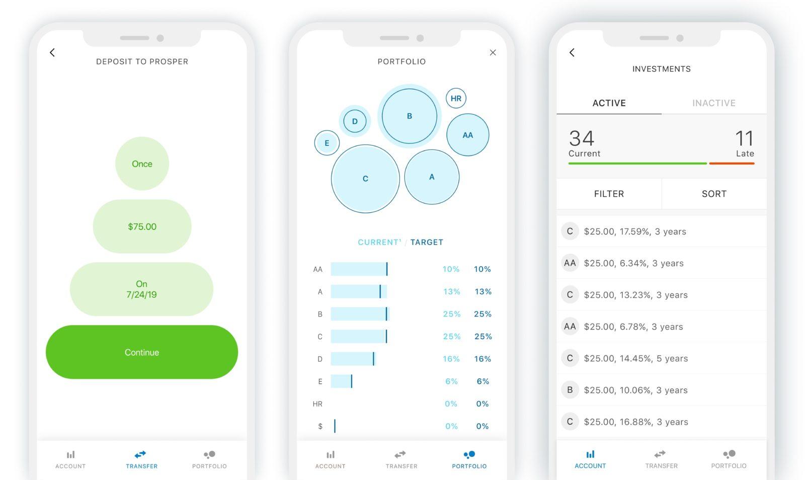 Introducing the Prosper Invest Mobile App