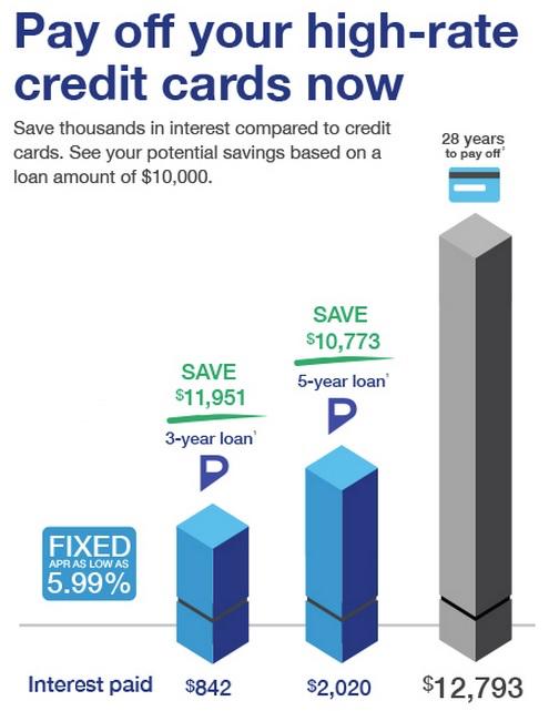 Image-Savings-chart-and-headline-2015-10-08-v2